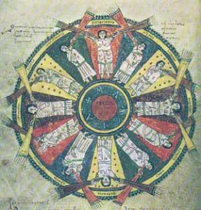 Significato del Centro - La Rosa dei Venti - Codex Vigilanus - Spagna - X secolo
