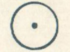 Significato del Punto - Simbolo Astrologico del Sole
