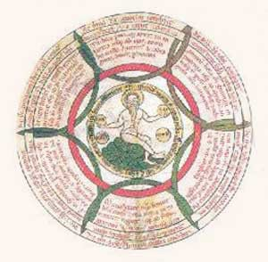 Significato del Cerchio - Il Tempo Cosmico circondato dalle sei età del mondo - Liber floridus - Lamberto di Saint-Omer - XII secolo