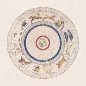 Significato del Cerchio - Zodiaco - Miniatura - XVI secolo