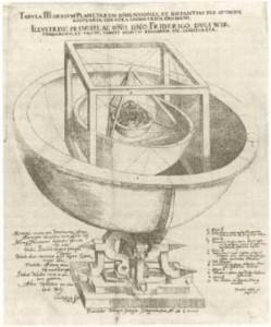 """Significato dei Solidi Platonici - Johannes Keplero - """"Mysterium Cosmographicum"""""""