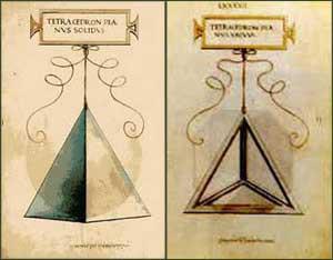Significato dei Solidi Platonici - Luca Pacioli e Leonardo - De divina proportione - Tetraedro