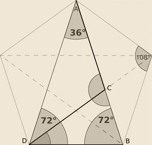Il Significato dei Solidi Platonici - Pentagono con Triangolo Aureo