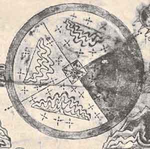 Significato del Quadrato - Creazione del Mondo - Bibbia di S. Pere de Roda