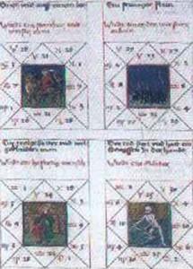 Significato del Quadrato - Oroscopo Quadrato - Heidelberger Schicksalsbuch XV secolo