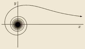 spirale lituo
