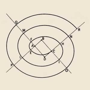 spirale-ovale