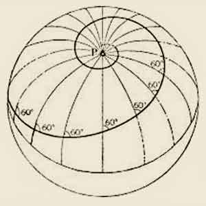 spirale-sferica