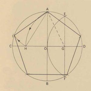 pentagono inscritto nella circonferenza