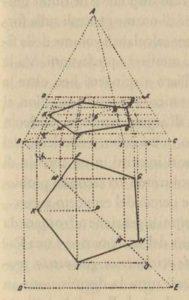 Significato del Pentagono e del Pentagramma - Piero della Francesca - De prospectiva pingendi - Ricostruzione grafica