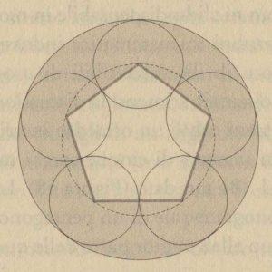 Significato del Pentagono e del Pentagramma - Piero della Francesca - Trattato d'abaco - Ricostruzione grafica
