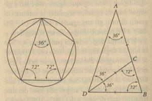 Significato del Pentagono e del Pentagramma - Il Rapporto Aureo: Triangoli e Gnomoni Aurei